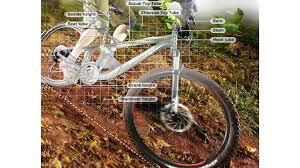 Mountain Bike Crank Arm Length Chart How To Get A Perfect Fit On Your Mountain Bike Bikeradar