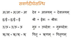 Sanskrit Grammar Sandhi Rules Blog