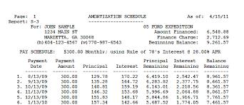 Ameritization Schedule Customer Activity Amortization Schedule