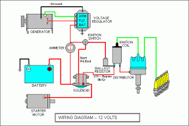 wiring diagram for car starter motor wiring wiring diagrams ignition system wiring diagram