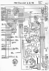 car wiring diagram page 51 wiring for 1964 chevrolet 6 and v8 biscayne belair and impala part 2