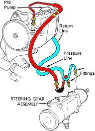 2003 international 4300 radio wiring diagram wirdig radio wiring diagram also 2006 international 4300 wiring diagram a c