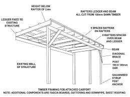 Carports  Metal Car Sheds For Sale Brick Carport Carport Addition Attached Carport Designs