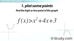 math problem solver discriminant meaning of quadratic equation in math define with examples what is solving
