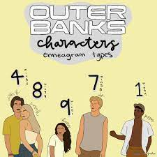 Outer Banks Character's Enneagram Types | Enneagram, Type 4 enneagram,  Enneagram 9