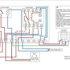 floor plan symbols pdf electrical symbols wire best electrical floor plan symbols pdf vehicle electrical wiring diagrams pdf electrical symbols pdf