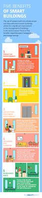Smart Buildings Five Benefits Of Smart Buildings
