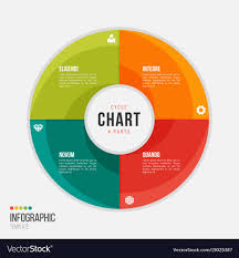 Cycle Chart Infographic Template With 4 Parts