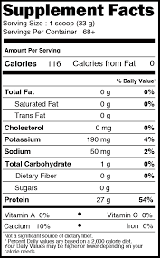 Food Tracker Pro Vx Whey Protein 100 Iso Pro Strawberry Swirl Nutrition Facts