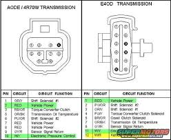 wiring diagram ford aod transmission wiring image e40d transmission wiring diagram schematics and wiring diagrams on wiring diagram ford aod transmission