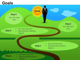 road map powerpoint template free road map timeline chart powerpoint templates editable ppt slides