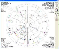 Leonardo Dicaprio Natal Chart Solar Fire Birth Chart Best Picture Of Chart Anyimage Org