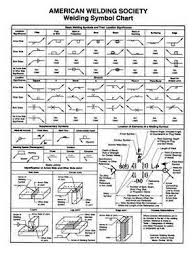 Machining Reference Charts 10 Useful Mechanical Engineering And Manufacturing Wall