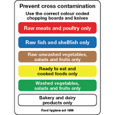Food Hygiene Poster Hygiene And Safety Practices In The Kitchen Text Images Music