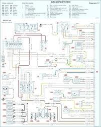 wiring diagram peugeot 306 radio wiring diagram basic peugeot 306 radio wiring wiring diagram basicpeugeot 306 radio wiring