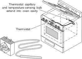 oven stove range and cooktop troubleshooting chapter 2 typical oven thermostat