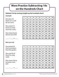 How To Make A Hundreds Chart Subtracting 10s On The Hundreds Chart Part Two Worksheet
