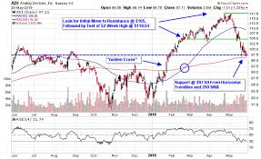3 Chip Stocks Ripe For Bargain Hunters