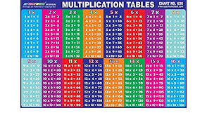 Pack Of 25 Multiplication Table Pre Primary Kids Learning
