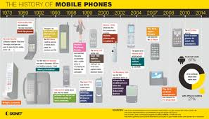 history of cell phones essay looking back on years of the cell  history of cell phones essay