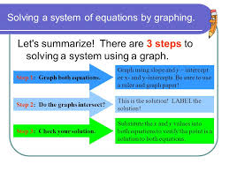 solving a system of equations by graphing let s summarize