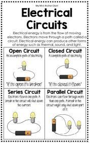 My Mini Anchor Chart Pattison Fourth Grade Science Anchor Charts