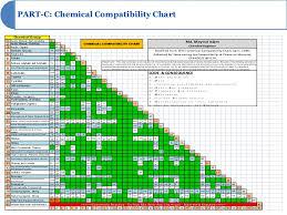 Polypropylene Compatibility Chart 41 Dot Chemical Compatibility Chart Dot Chart Compatibility