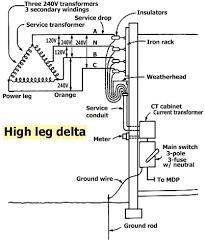 potential transformer three phase wiring diagram transformer medium resolution of 480v 3 phase wiring diagram schematic diagram electronic schematic rh 20 budoshop4you de