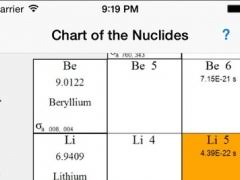 Nuclides 1 9 Free Download