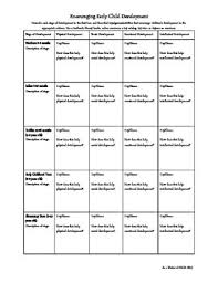 Physical Development Stages Chart Stages Of Child Development Chart