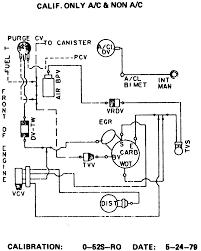 5 0 wiring diagram wiring library 1989 Mustang 5 0 Wiring Diagram 1989 Mustang Wiring Harness Diagram