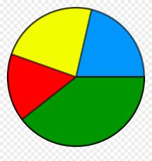 Transparent Pie Chart Pie Chart Diagram Graph Of A Function Circle Transparent