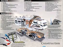 cougar rv wiring diagrams wiring diagram schematics baudetails 5th wheel camper wiring schematic 5th printable wiring
