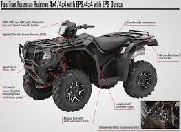 2017 honda rubicon 500 eps atv review specs trx500fm6 manual 2017 honda atv models msrp prices trx500 fourtrax foreman rubicon 500 4x4 four wheeler