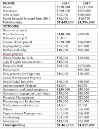 financial statement financial statement 2016 tag