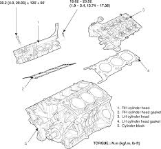 repair guides engine mechanical components cylinder head exploded view of cylinder head and engine block