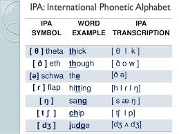 The british version is given only where it is very different. Phonetics The Sounds Of Language