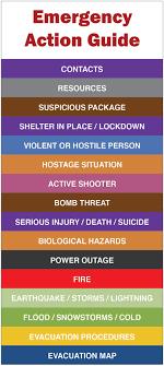 Interactive Number Flip Chart Ehsconsult Emergency Procedures Flip Charts
