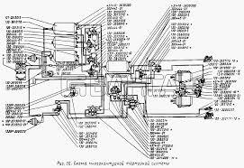 Работа тормозной системы зил  Дипломная работа Техническое обслуживание