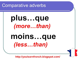 French Lesson 137 - Comparative adverbs in French - French ...