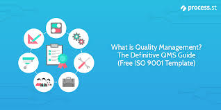 What Is Tamplate What Is Quality Management The Definitive Qms Guide Free