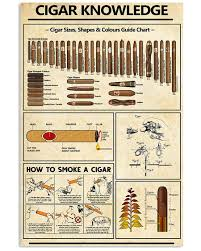 Cigar Chart Poster Cigar Knowledge Vertical Poster