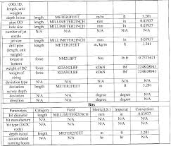 Pipe Wrench Size Chart Standard Wrench Size Patiodiningset Co