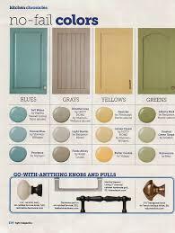 hgtv paint color ideasNew 2015 Paint Color Ideas  Home Bunch  Interior Design Ideas