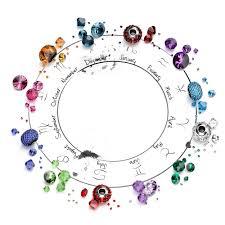 Swarovski Crystal Birthstone Chart Swarovski Birthstone Colors Dreamtime Creations