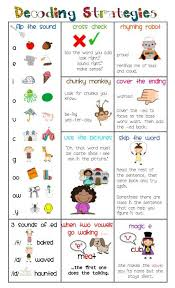 Decoding Strategies Chart This Will Be Printed And Referred