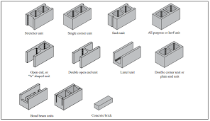 Cmu Block Coursing Chart Typical Sizes And Shapes Of Concrete Masonry Units Ncma