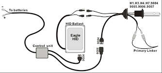 bmw 7 hid wiring diag wiring diagram bmw z wiring image wiring eagle technology co manufacturing hid all kinds of auto hid lamp wiring diagram special connector for