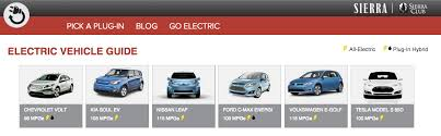 new release electric carSierra Club Releases New Electric Vehicle Guide  Gas 2