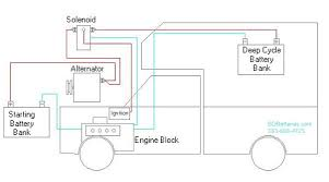 image result for rv battery isolator wiring diagram rv travel trailer battery hookup at Dual Rv Battery Wiring Diagram